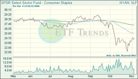 Consumer Staples ETF