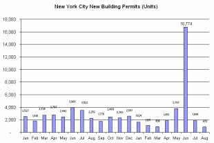 NYC%20Building%20Permits.jpg