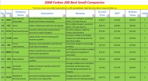 forbes200-05