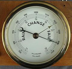 goldbarometer