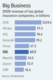 Top-10-Global-Insurers