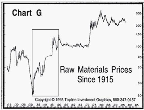 What happens to your stock options when a company is bought out