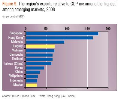 2-expots-to-gdp.JPG