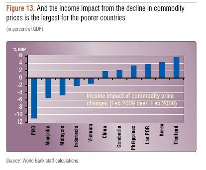 3-commodity-price-impact.JPG