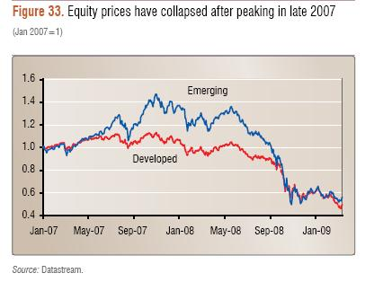 5-equity-prices.JPG