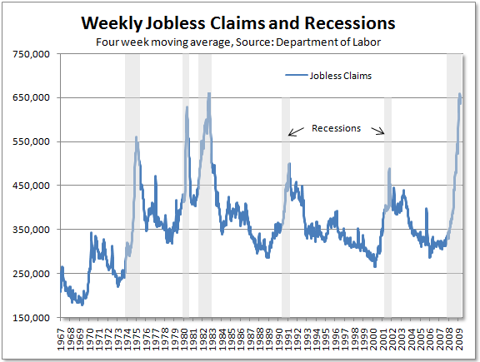 misleading jobless claims data and recessions seeking alpha