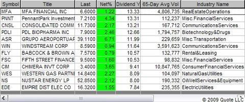 third-tier-div-stocks-6-25-091