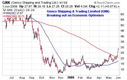 Genco Shipping & Trading Limited (<a href='http://seekingalpha.com/symbol/GNK' title='Genco Shipping & Trading Ltd.'>GNK</a>)