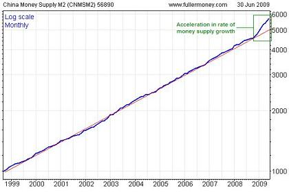 china-m2-money-supply-small