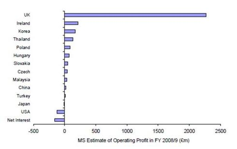 Geo Profit