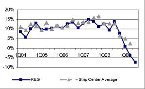 Figure 1 Releasing Spreads. Source UBS