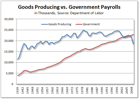[10-01-03_goods_government.png]