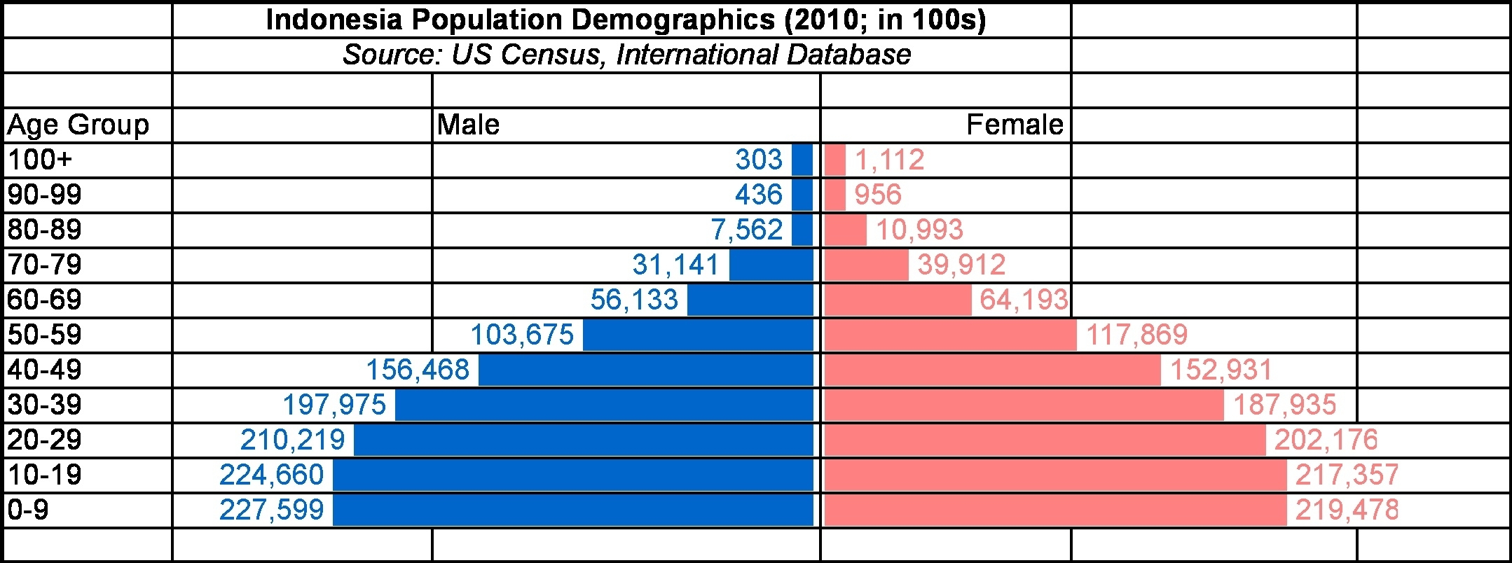 implications of demographic trends or key Us prison populations - trends and implications population trends affected by large states - texas and california, the second and third largest implications for public policy release and reentry - as recent figures indicate.