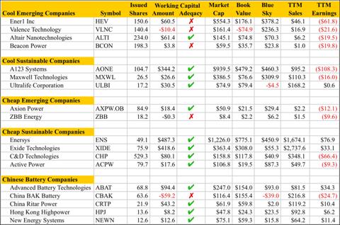 9.30.10 Value Metrics.png