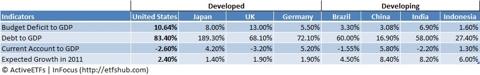 ELD: market comparison