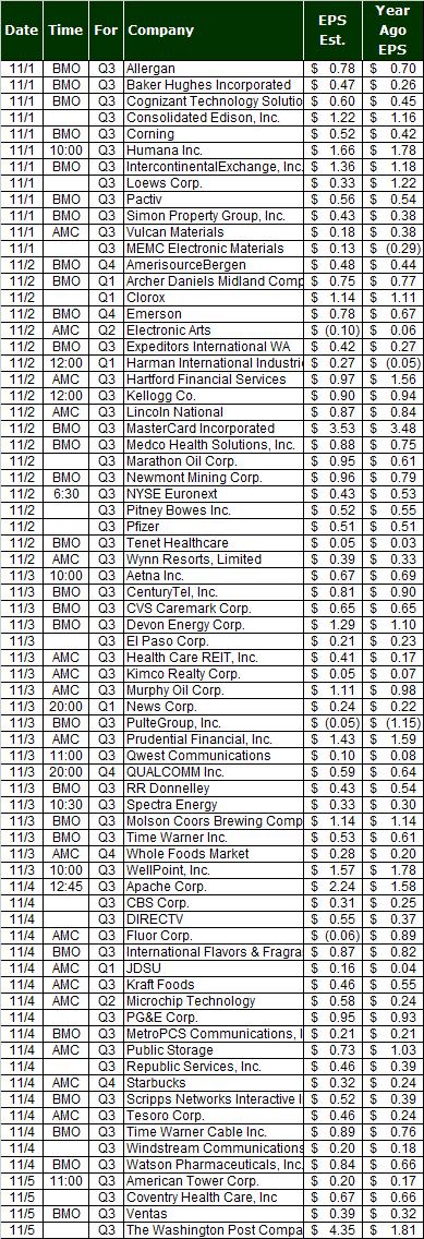 103110-earnings-calendar