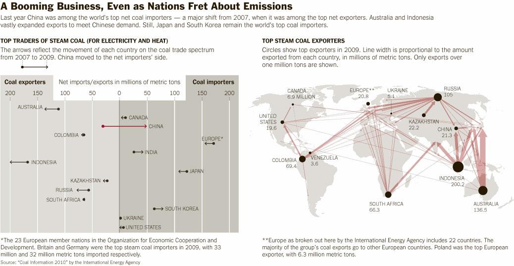 Coal-Trade-Global