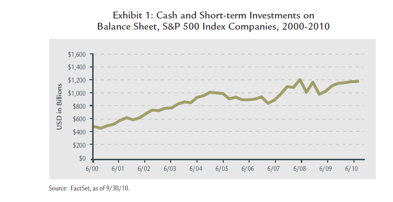 sp500-cash.png