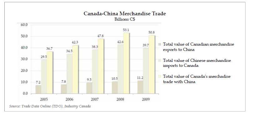 china-canada-trade.jpg