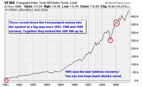JM Chart 1