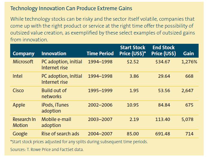 tech-stocks.png