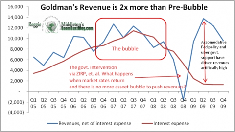 gs_rev_bubble.png