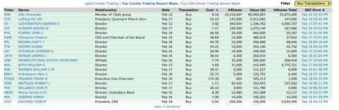 insider buying