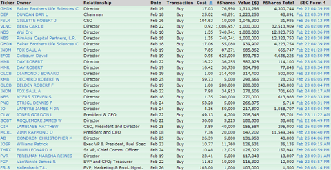 it13 INSIDER SELLING HITS NEW 2010 HIGH