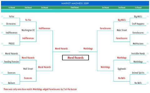market_madness_bracket_sm11