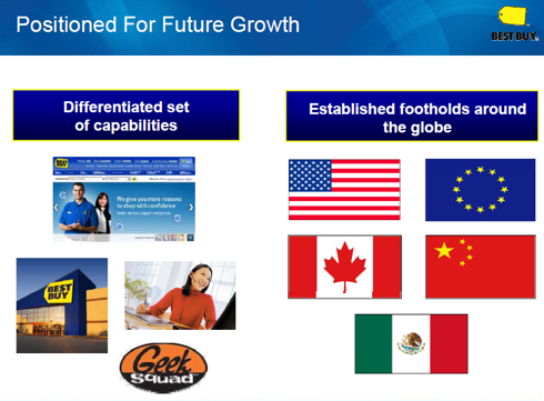 Figure 8. Expanding Opportunities and Markets