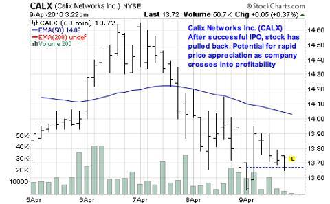 Calix Networks Inc. (<a href='http://seekingalpha.com/symbol/CALX' title='Calix, Inc.'>CALX</a>)