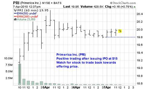 Primerica Inc. (<a href='http://seekingalpha.com/symbol/PRI' title='Primerica, Inc.'>PRI</a>)