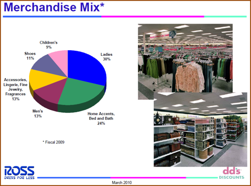 Figure 2. ROST Merchandise Mix (click to enlarge)