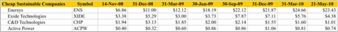 5.23.10 Cheap Table 1.png