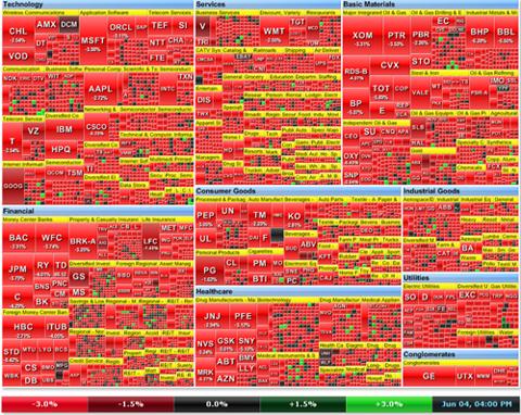 Stock options heat map