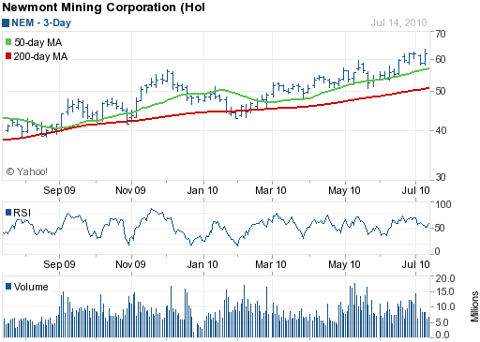 newmont-ready-to-fly