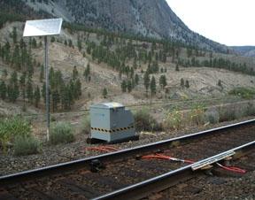 Portec track lubrication device