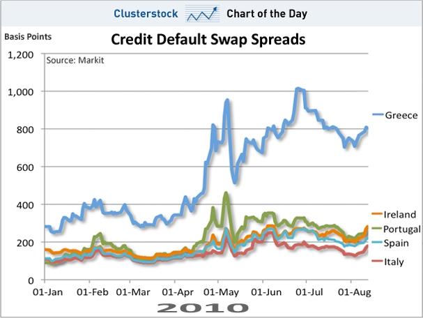 dissertation credit default swap Credit default swap spread (cds) to predict a default راسخلاب ؤنتلا و ةيضارتفلاا نامتئلاا ةضياقم by khulood salem al saadi.