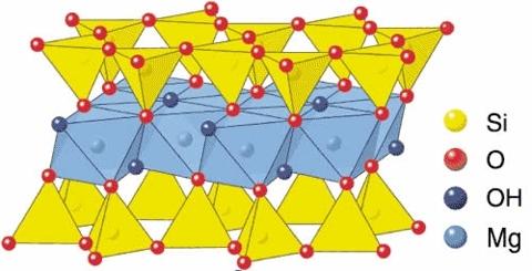 Talc molecule