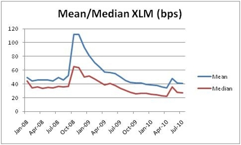 XLM_2