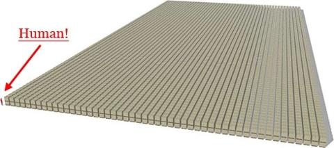 one trillion dollars visualized