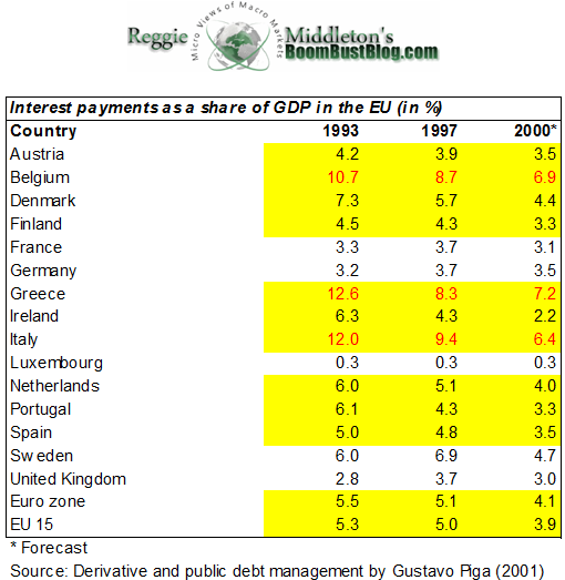 euro_interest_payments__too_good_to_be_ture.png