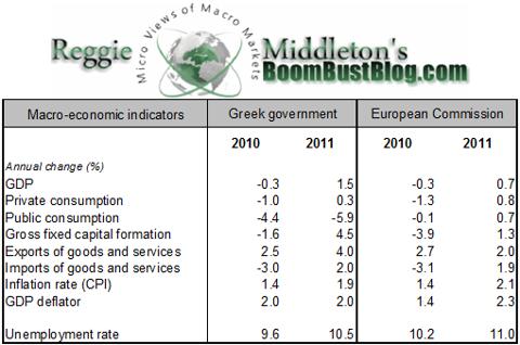 greek_debt_forecast.png