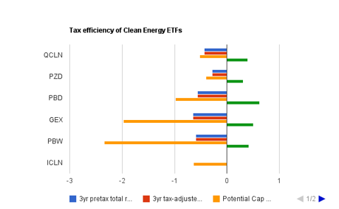 etf tax chart.png