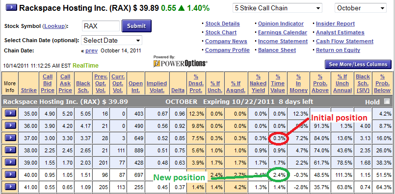 Rax stock options
