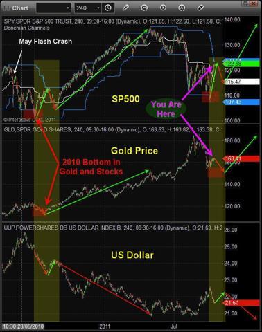 Gold Spot Newsletter