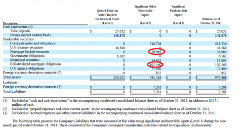 Capture387 624x334 Salesforce.com 10Q: Stock Expense, Deferred Revenue and CMOs
