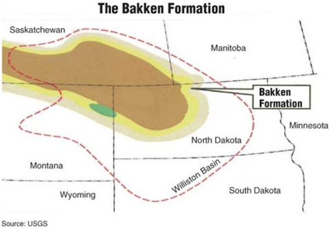 The Bakken Formation