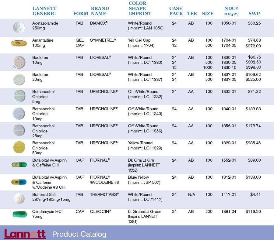 LCI Products