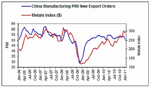 China Manufacturing PMI Falls - An Opportunity Begging ...